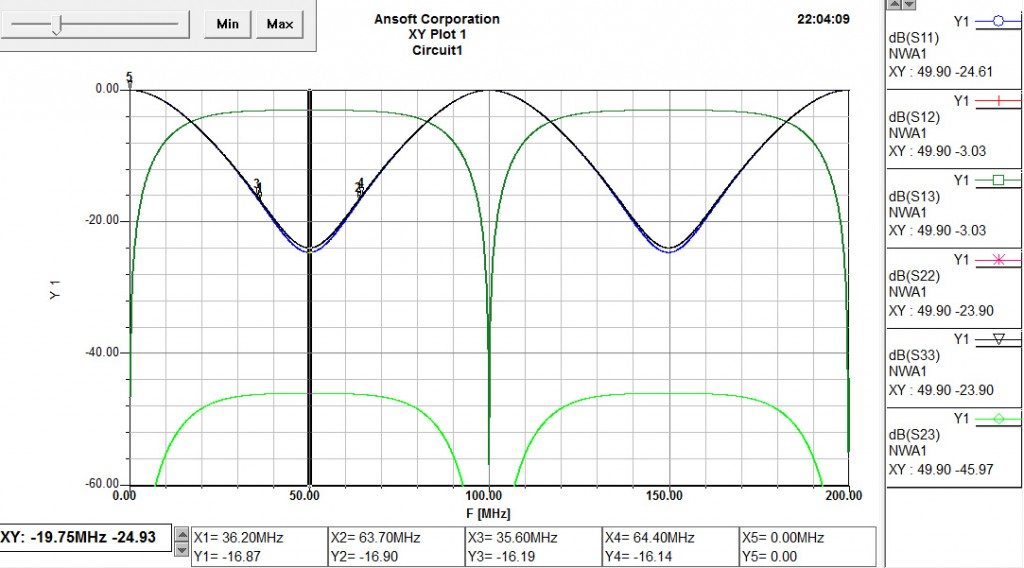 bal-4ltg-graf